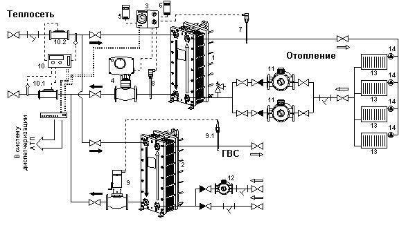 Схема подключения теплообменников ридан коко колой промыть промыть теплообменник